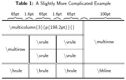 hhline tutorial latex how to draw up a slightly more complicated table with