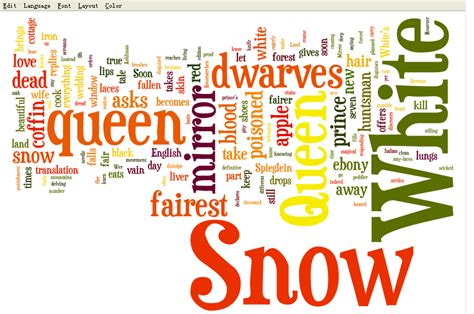 Cloud Wants Snow snow white word cloud you may want to start doing your