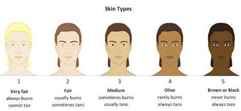 skin types best hair color for asian skin tone