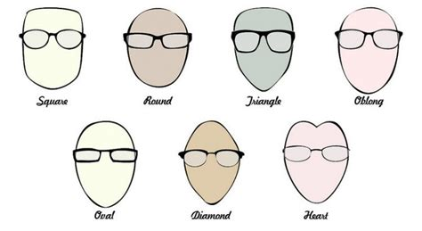 how to choose glass frames for your shape