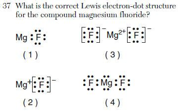 lewis dot diagram for magnesium regents chemistry explanations january 2004