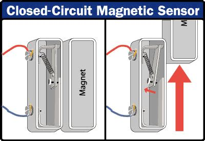 breaking the circuit burglar alarm circuit howstuffworks