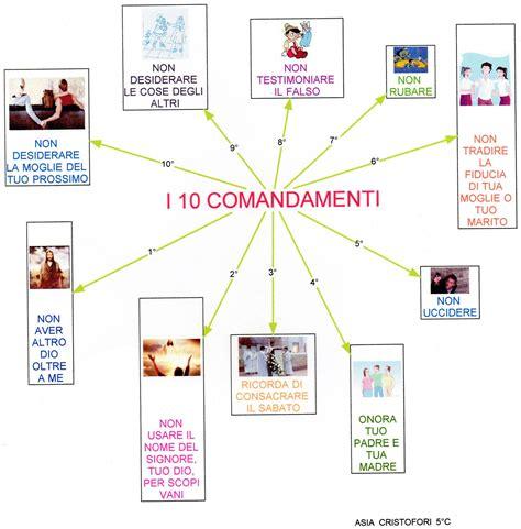 tavole comandamenti mappa religione dieci comandamenti istruzione scuola
