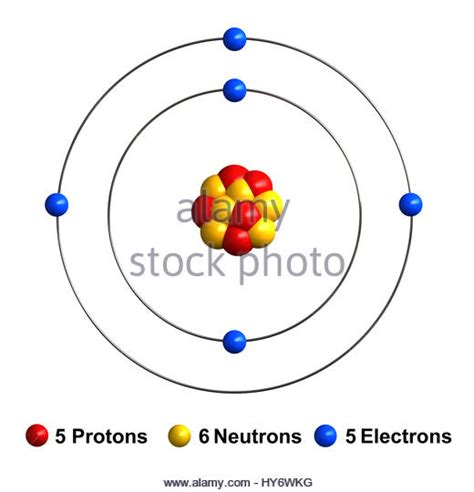 Protons In Boron by Boron Atomic Structure Stock Photos Boron Atomic