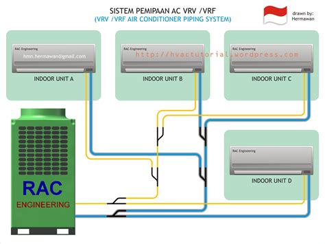 Ac Vrv Sle Vrv Or Vrf Piping Hermawan S Refrigeration And Air Conditioning Systems