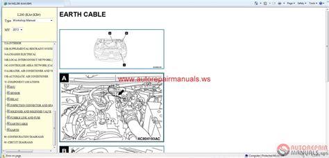hayes auto repair manual 1996 mitsubishi chariot transmission control mitsubishi l200 2013 workshop manual auto repair manual forum heavy equipment forums