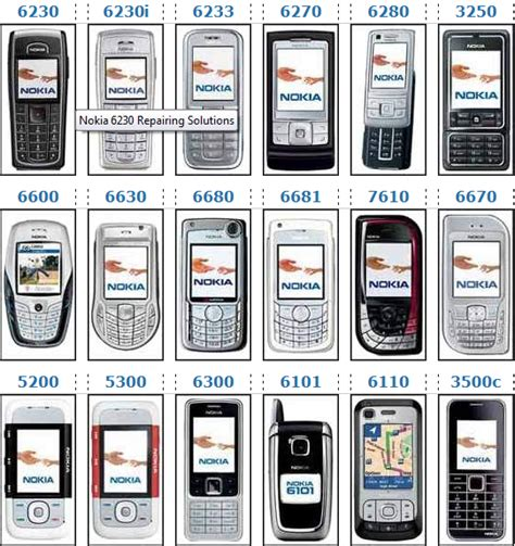 nature theme nokia 206 gratuit shaikh mobile repair