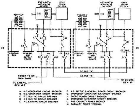 reading one line diagrams one line diagram generators single line diagram electrical