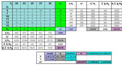 tabla retenciones islr venezuela 2016 tabla de retencion 2016 venezuela gu 237 a tabla de tabla
