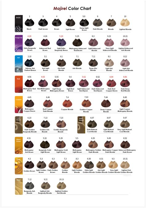 majirel hair color chart by loreal 13 best coloration l or 233 al majirel images on l oreal professionnel majirel permanent brown color hair dye creme 1 7oz x3ea ebay