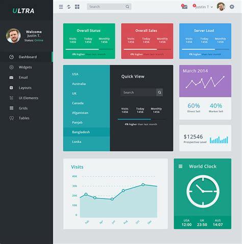 design dashboard dashboard design 50 brilliant exles and resources