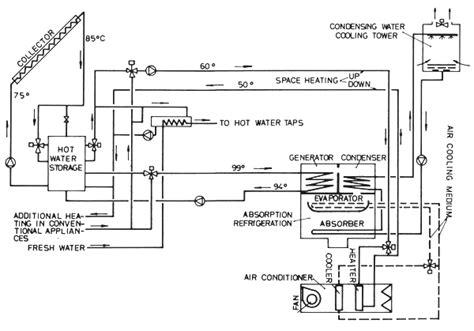 refrigeration ammonia refrigeration schematics