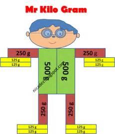 grams and kilogram clipart