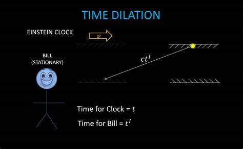 Strange Clocks relativity and time dilation youtube