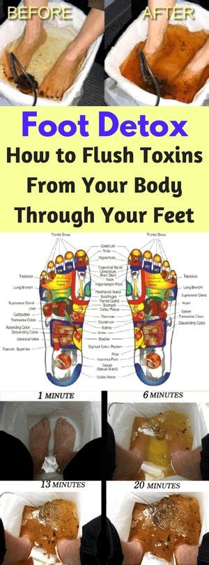 How To Detox Poisons From The by Best 25 Foot Detox Ideas On Foot Detox Soak