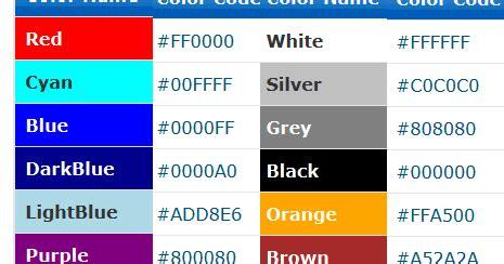 rgb color calculator the rgb color calculator html color hex code generator