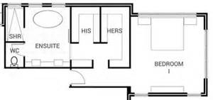 Best Small Bathroom Layouts - building tips your building broker