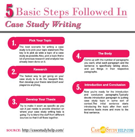 5 Steps Of Writing An Essay by 5 Basic Steps Followed In Study Writing Essay Assignment Help And Writing Tips