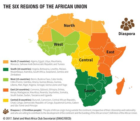 6 regions of africa map the six regions of the union west africa gateway