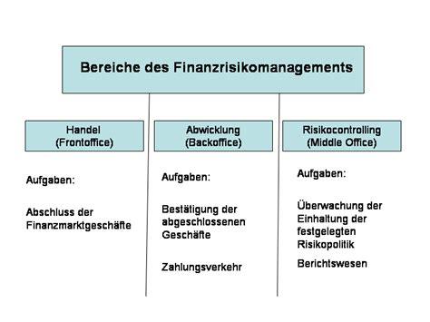 risikomanagement bank abwicklung finanzmanagement