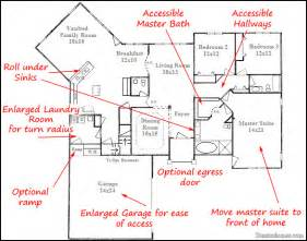 Accessible Home Design Guidelines Custom Home Building And Design Home Building Tips