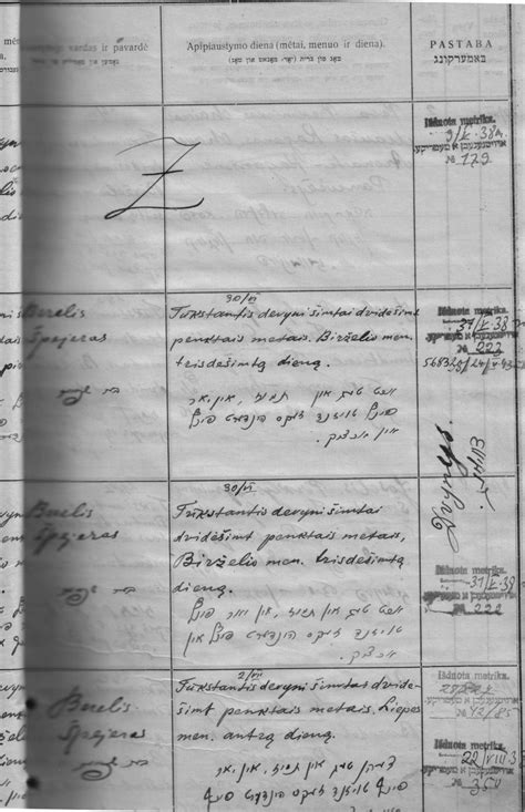 Lithuania Birth Records Lithuania Vital Records Database