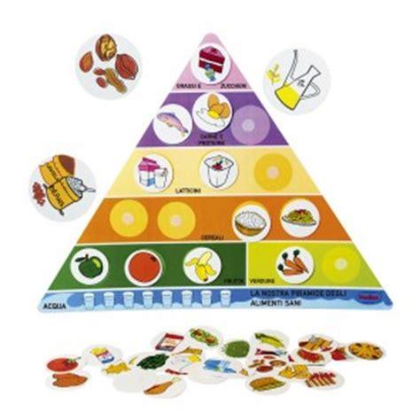 giochi educazione alimentare giochi di educazione alimentare per bambini borgione