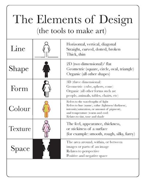 the elements of design principles and elements of