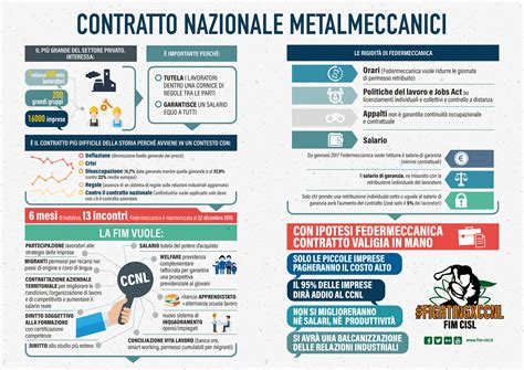aumenti minimi tabellari ccnl metalmeccanici industria del 22 luglio 2016 ccnl metalmeccanici 2016 aumenti ccnl metalmeccanici 2016