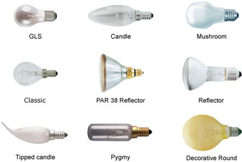Light Bulb New Collection Different Types Of Light Bulbs Different Types Of Lighting Fixtures