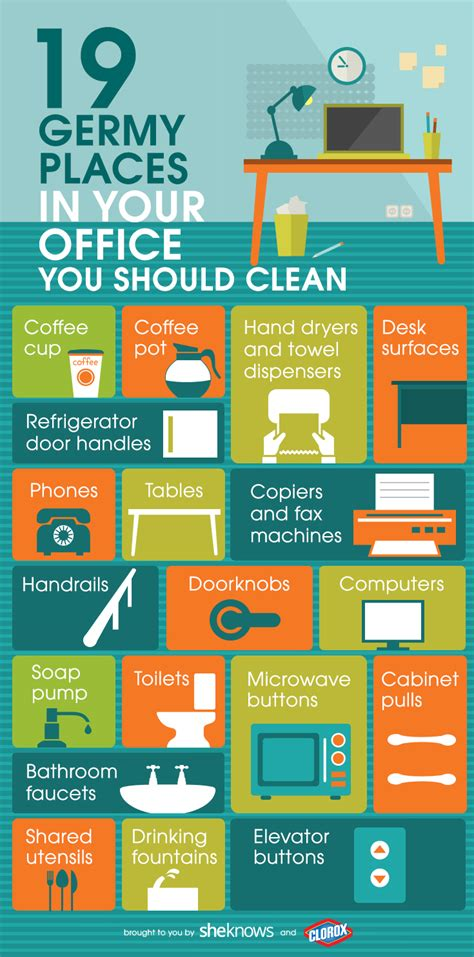 8 New Places You Can Embrace Or Avoid by 19 Germy Places In Your Office You Should Clean Today