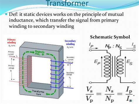 parameter design principle of the arm inductor in modular multilevel converter based hvdc parameter design principle of the arm inductor in modular multilevel converter based hvdc 28
