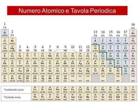 tavola atomica didattica delle scienze della materia chimica la tavola