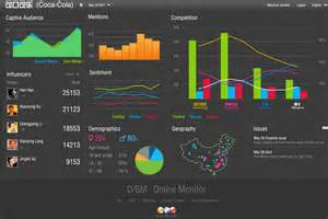 Weekly Report Template Ppt social media paras doshi blog