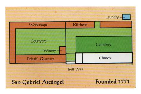 san gabriel mission floor plan index of missions folder floorplans
