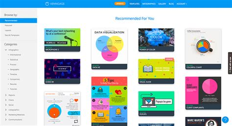 Job Seekers Resume Kerala by Infographic Ideas Infographic On Canva Best Free