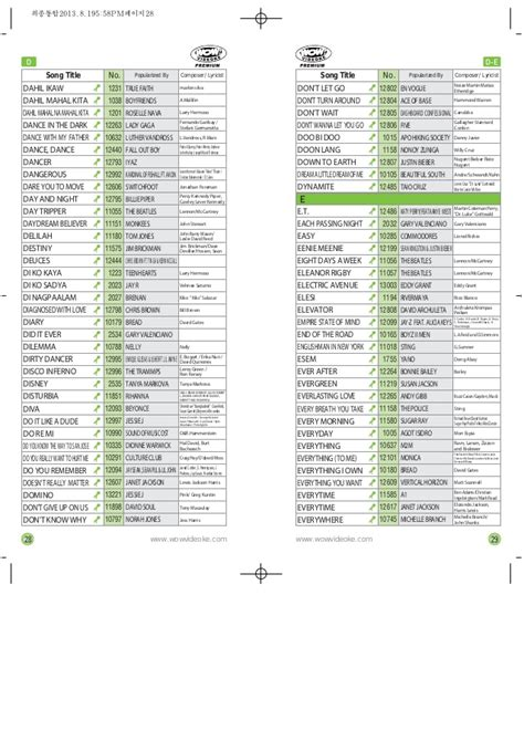 song list 2013 tkr 371mp song list 0905 2013 pdf