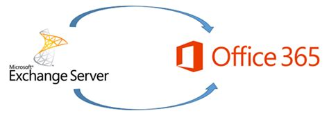 various methods to perform exchange to office 365