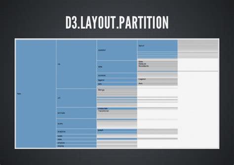d3 layout cloud js d3 js workshop