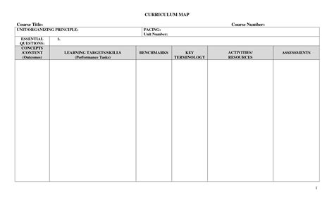 kindergarten curriculum map template best photos of curriculum templates exles curriculum