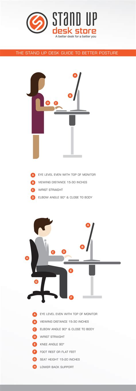 correct height for standing desk the best 28 images of correct height for standing desk