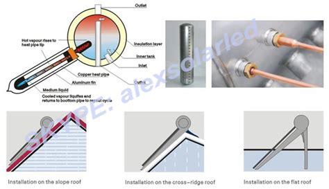 cer water heater alle produkte zur verf 252 gung gestellt vonhaining qiruite