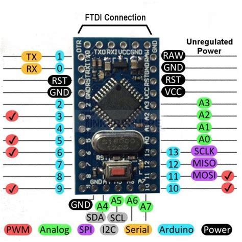 9 75 pro mini 5v 16mhz arduino compatible atmega328p breakout tinkersphere