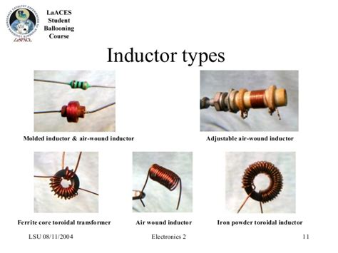inductor and it types electronics lecture sanoop a p 2