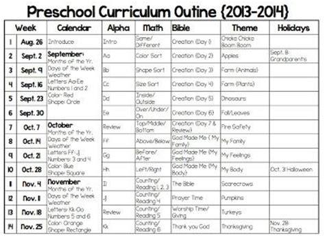 kindergarten curriculum map template preschool curriculum outline education early learning