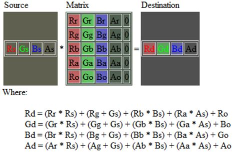 color matrix color matrix image drawing effects codeproject