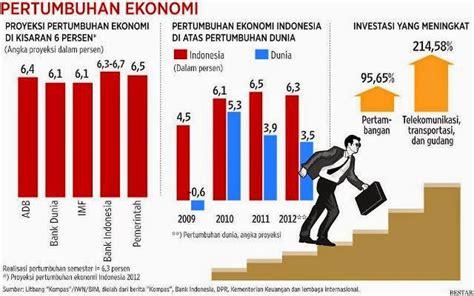 Jual Teh Javana lebih mengenal perekonomian indonesia everything about