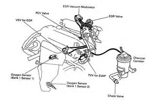 toyota 5s engine diagram get free image about wiring diagram