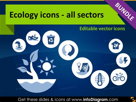 free ecology ppt themes diagrams icons powerpoint templates