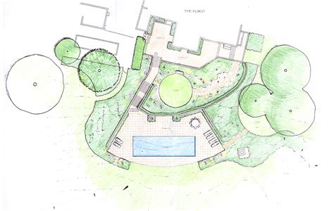 acres wild masterplan hillside acres country garden design and master planning